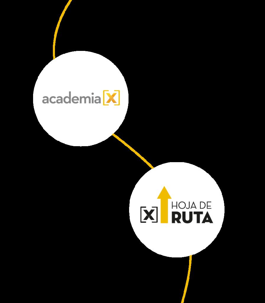 Academia Ambidextro imagen lateral